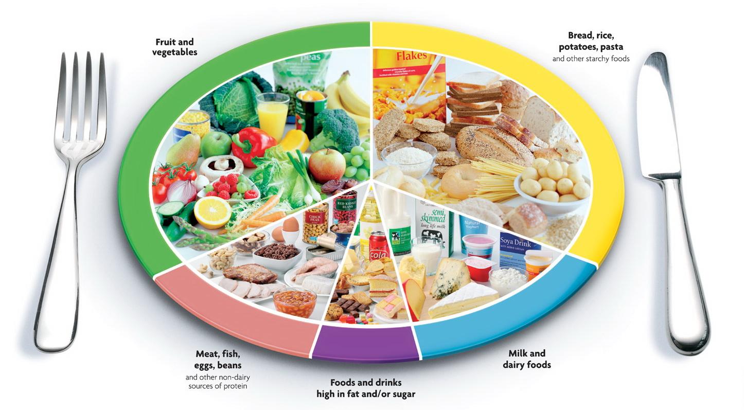 Tervislikud toidud kahjumi kaalule Kas me poletame rasva oosel