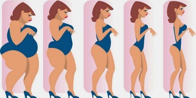 Maksimaalne tervislik iganadalane kaalulangus