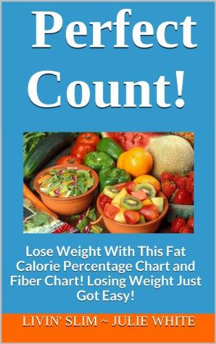 Fat Burning Food Chart PDF Kiire kaalulangus mahlaga
