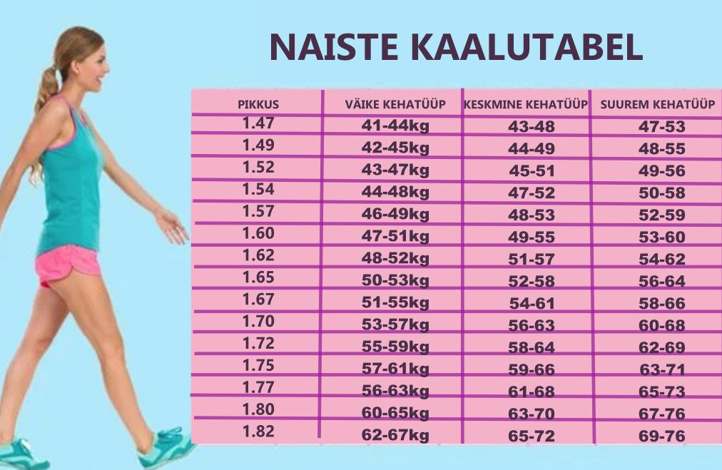 Kui palju kaalulangus kondides 3 km iga paev Lite N lihtne ja kaalulangus