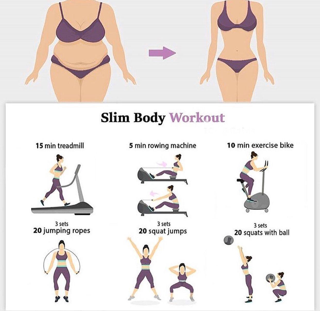 Kuidas teha kaalulangus kohurakk Kuidas eemaldada rasva kiiresti
