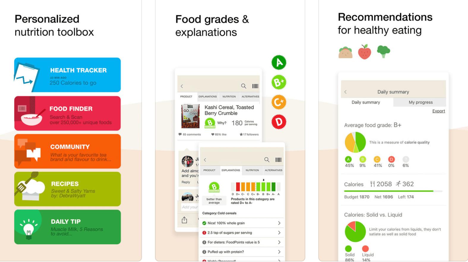 Online Food Tracker Kaalulangus Millised toidud valtida kaalulangust