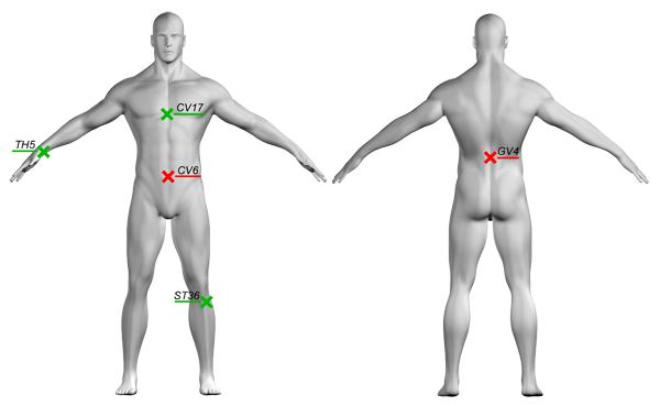 7 paeva Slim Down Menuu Kuidas teada, kui rasva poletamine