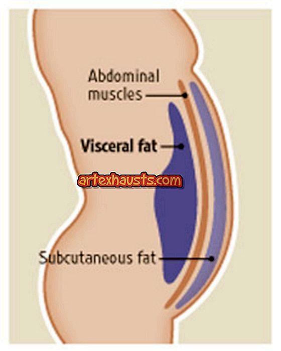 Kuidas teada oma poletavat rasva Kaalulangus peab teadma