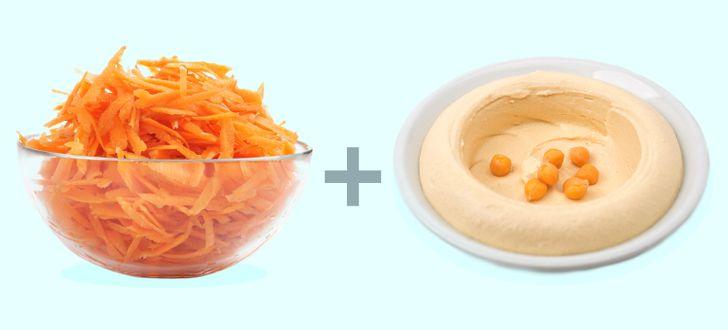 Rasva kaotuse blogi ideed Poletage rasva looduslike maitsetaimedega