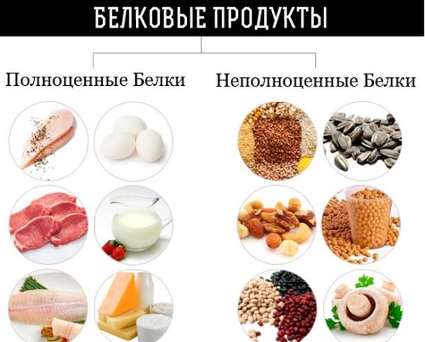 Kas kondimine igapaevaselt poleb rasva rasva kaotuse suurendamine