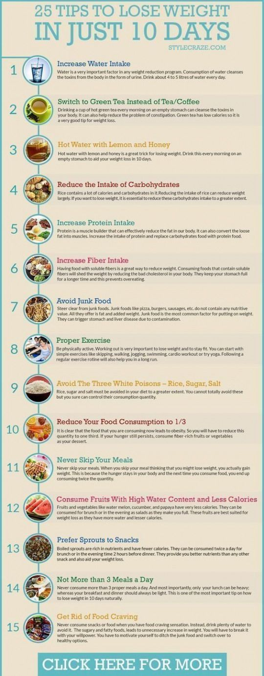 Mis toitu valtida slim alla