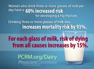Madala rasvasisaldusega piim ja kaalulangus