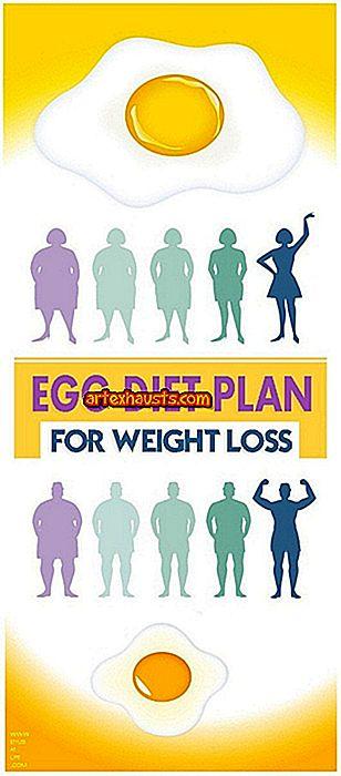 Kuidas teha oma keha sale uhe nadala jooksul Te Body Slim Prece