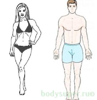 Kuidas poletada jalgade rasva poletada Kas sa poletad saunas rasva