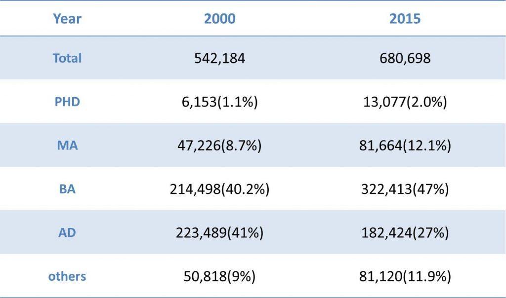 EMP kehakaalu langetamise kulud haripunkti kaalulangus