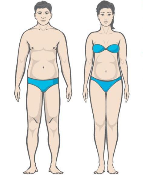 Kas teie keha poletab rasva, kui sa oled kulm