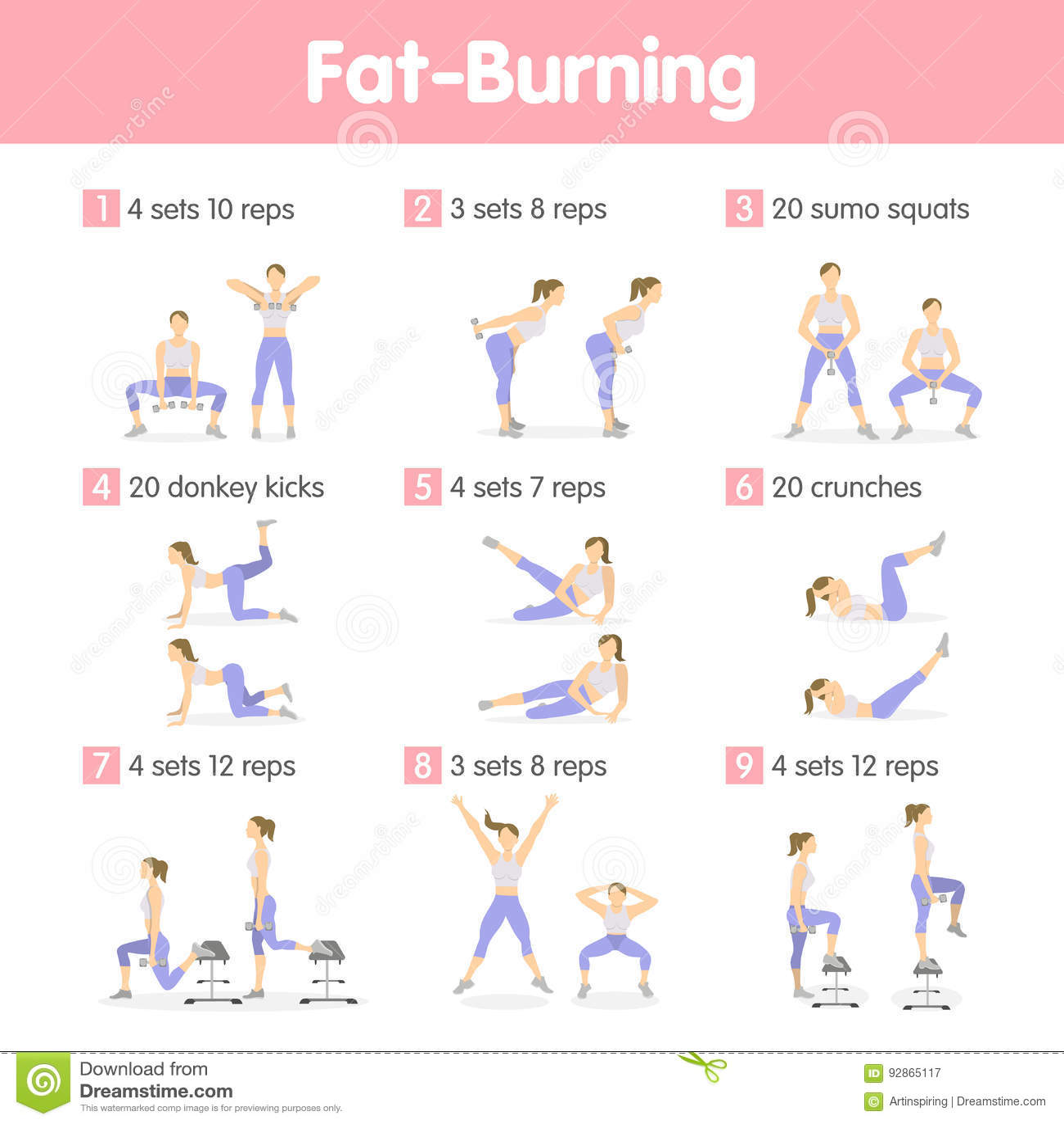 Fat Burning Circuit kaaluga