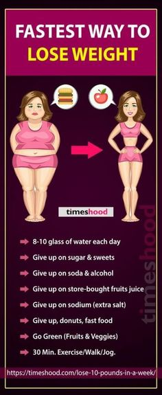 Slimming Up maaratlus