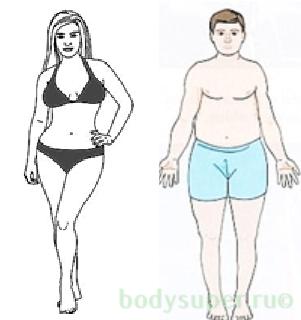 Kuidas teha rasva kaotuse lihtsaks