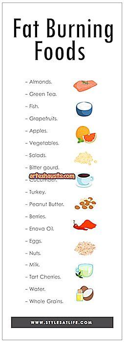 Mis on head toidud, mis poletavad rasva