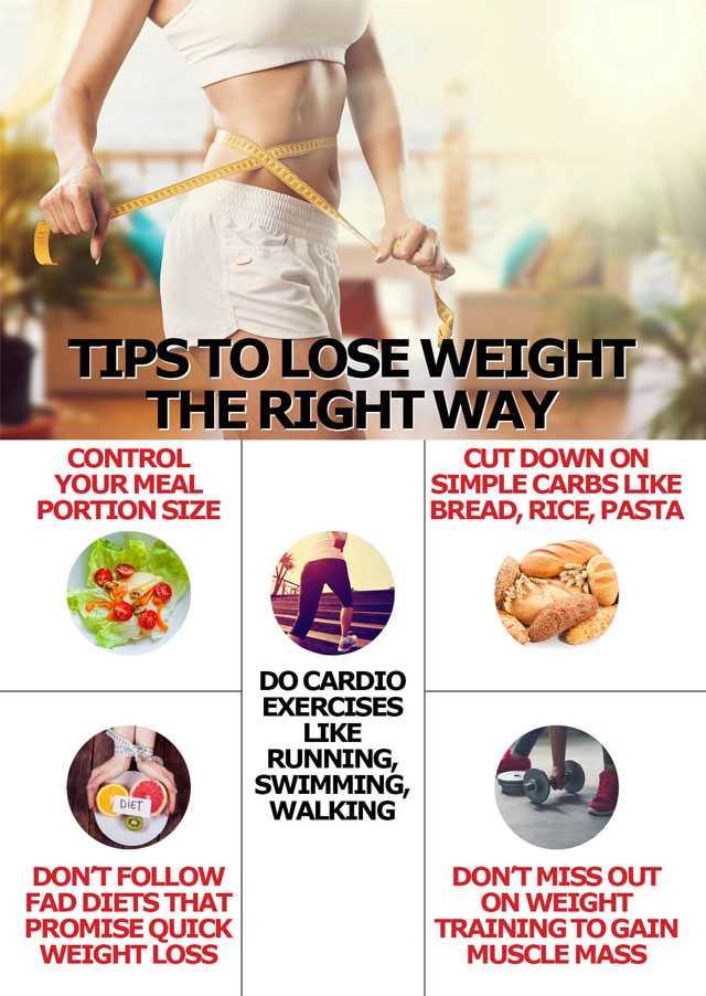Slimming Tips