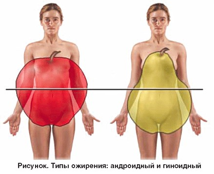 Poletage koik rasva oma kehast valja
