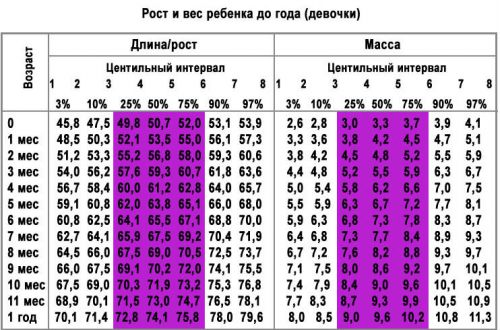 Kaalulanguse kaalukaart parimad toidud lihaste ehitamiseks ja rasva poletamiseks