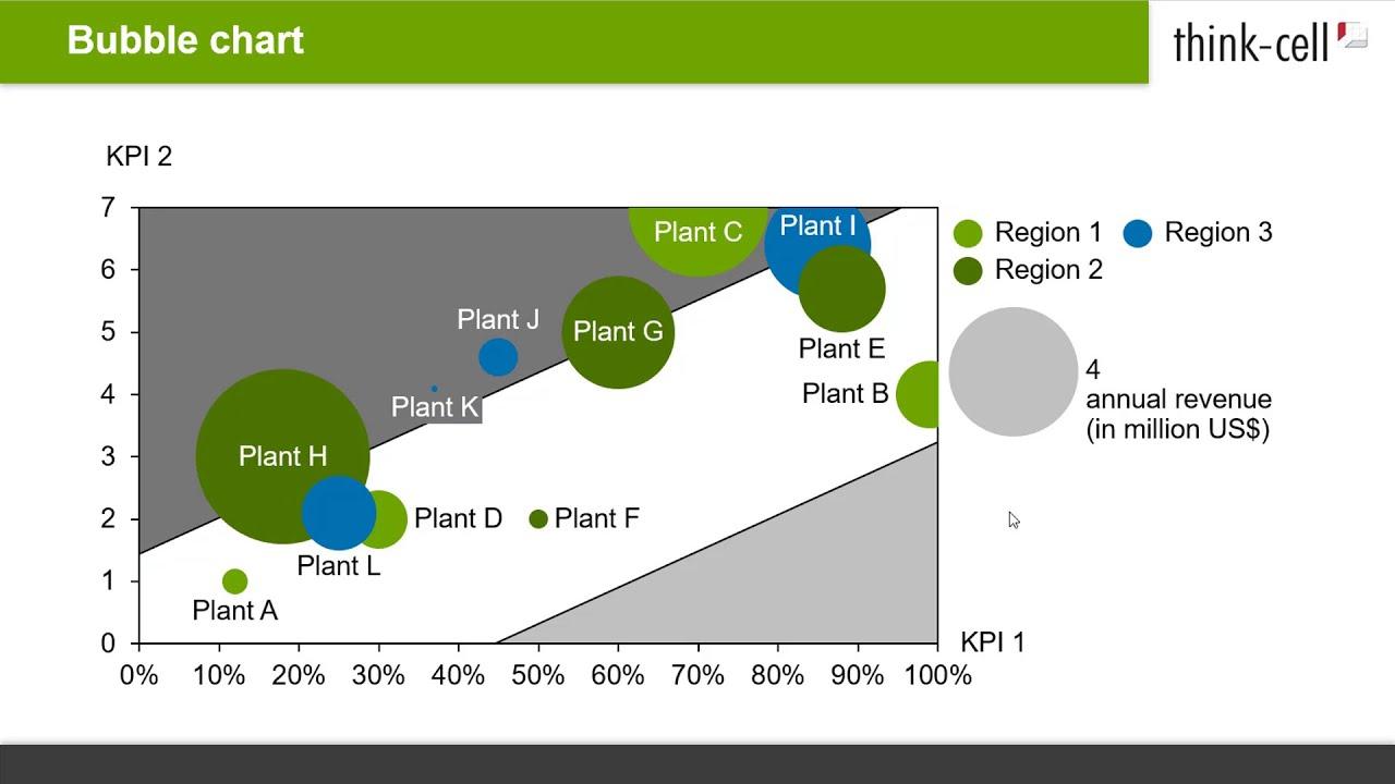 Kaalulanguspunktide diagramm Kaalulanguse kontrollnimekiri